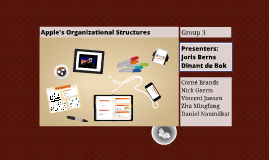 Apple organizational structures