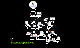 Copy of Sistemas Operativos