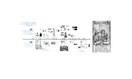 Histoire électricité en psychiatrie