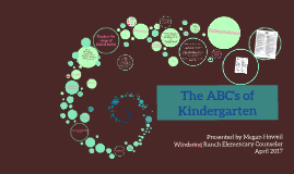 Copy of Copy of The ABC's of Kindergarten