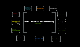 GWG - Products and Marketing