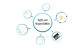 Rights and Responsibilities 1