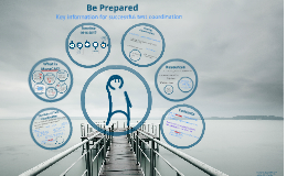 Being Prepared: Information for New Test Coordinators