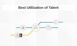 Best Utilization of Talent
