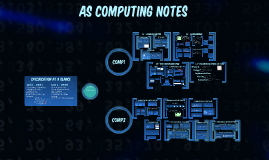 AS Computing Notes