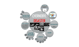 Copy of Chernobyl Disaster