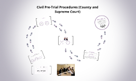 Copy of Pre-Trial Procedures (Civil Law)