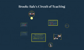 Copy of Brooke Bale's Circuit of teaching