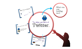 Twitter:  A Useful PD and PLN Tool