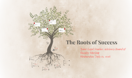 Copy of The Roots of Success