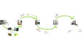 АЙКОРА - ванная комната и домашний интерьер