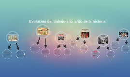 Copy of Evolucion del trabajo a lo largo de la historia