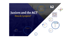 Copy of Juniors and the ACT