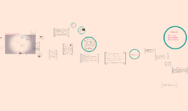 Copy of Conflicto social.zipc
