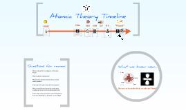 Copy of Copy of Atomic Theory Timeline