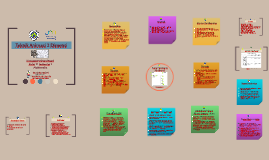 Copy of Komponen Storyboard