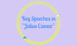 Key Speeches: Julius Caesar