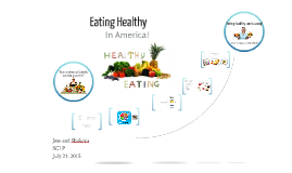 Copy of Eating Healthy