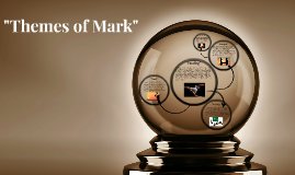 Themes of Mark