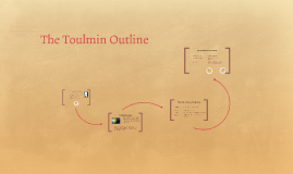 The Toulmin Outline