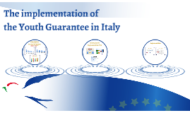 Youth Guarantee implementation strategy