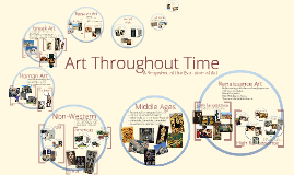 Copy of Copy of Art History at a Glance (Part 1)