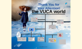Copy of the VUCA world