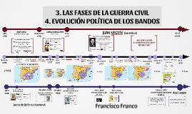 La guerra civil española. Fases y evolución política de los bandos