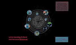 Wk 6 Understanding Cultural and Personal Behaviour