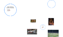 Copy of Major Sporting Events in Australia