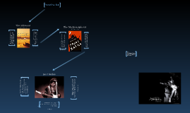 Freewill vs. Fate