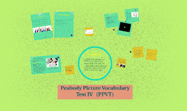 Copy of Peabody Picture Vocabulary Test III