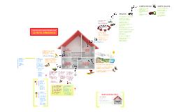 Copy of La ruta armónica: 4 caminos a la escuela que queremos