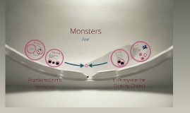 Frankenstein vs IT (the creature)