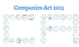 Copy of Copy of Copy of Companies Act 2013