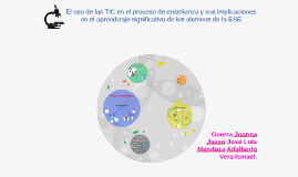 Copy of El uso de las TIC en el proceso de enseñanza y sus implicaci