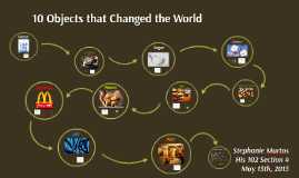 Copy of 10 Objects that Changed the World