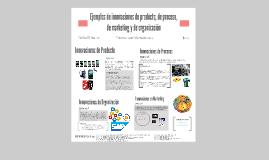 Copy of Ejemplos de innovaciones de producto, de proceso, de marketi