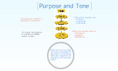 Ch8 Purpose & Tone(Suzanne S.)