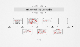 History Of The Car Radio