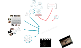 Copy of HOW TO BECOME A MOVIE MAKER