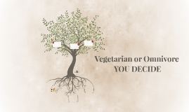 The Vegetarian Regime