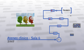 Ateneo clínico - Sala 6