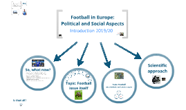 Introduction to Football in Europe - Political and Social Aspects