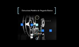 Estructura modelo de negocio básico
