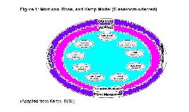 MRK ID Model