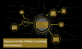 Success in the Online Learning Environment