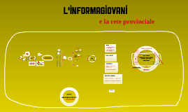 Informagiovani - distretto Suzzara