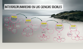 Copy of INTERDISCIPLINARIEDAD EN LAS CIENCIAS SOCIALES