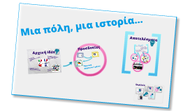 Virtual etwinning project